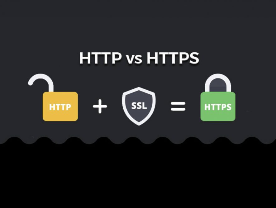 Security of your website. Is your website secure?